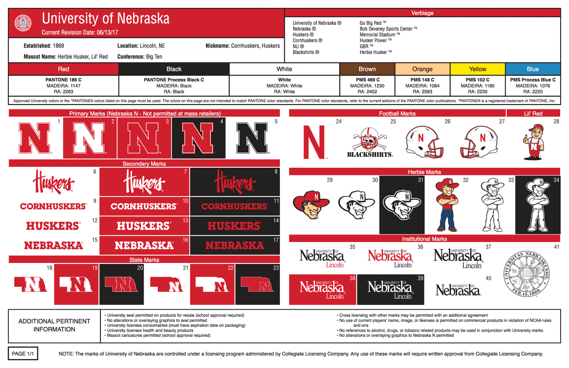 Nebraska logo sheet